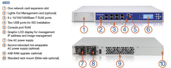 Check Point 4800 Appliance   CheckFirewalls.com.au